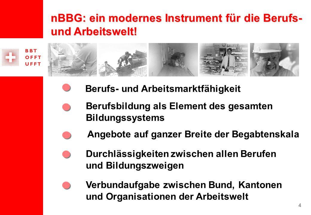 4 nBBG: ein modernes Instrument für die Berufs- und Arbeitswelt.