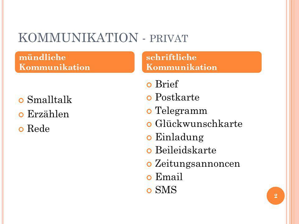 K OMMUNIKATION - GESCHÄFTLICH BewerbungsgesprächBewerbung Lebenslauf Arbeitszeugnis Email SMS mündliche Kommunikation schriftliche Kommunikation 3