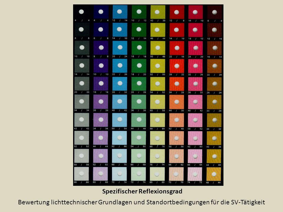 Spezifischer Reflexionsgrad Bewertung lichttechnischer Grundlagen und Standortbedingungen für die SV-Tätigkeit
