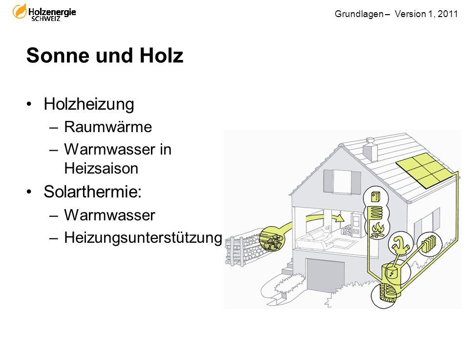 Grundlagen – Version 1, 2011 Sonne und Holz Holzheizung –Raumwärme –Warmwasser in Heizsaison Solarthermie: –Warmwasser –Heizungsunterstützung