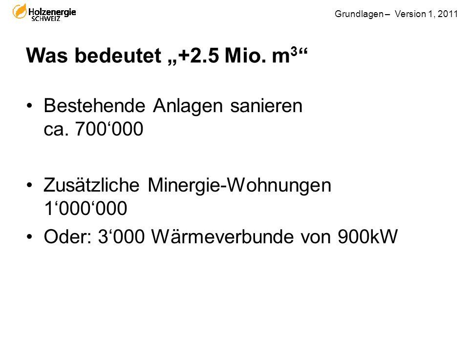 """Grundlagen – Version 1, 2011 Was bedeutet """"+2.5 Mio. m 3 """" Bestehende Anlagen sanieren ca. 700'000 Zusätzliche Minergie-Wohnungen 1'000'000 Oder: 3'00"""