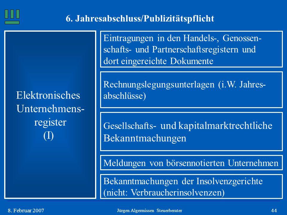 448. Februar 2007 Elektronisches Unternehmens- register (I) Eintragungen in den Handels-, Genossen- schafts- und Partnerschaftsregistern und dort eing