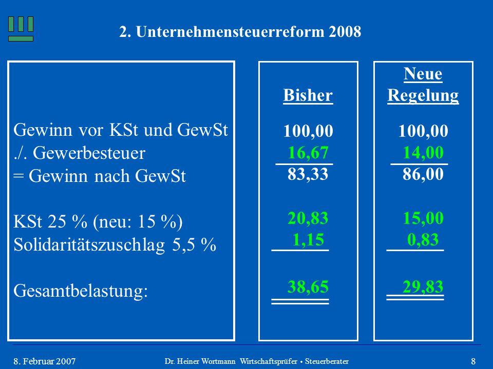 88. Februar 2007 Dr. Heiner Wortmann Wirtschaftsprüfer  Steuerberater 2. Unternehmensteuerreform 2008 Gewinn vor KSt und GewSt./. Gewerbesteuer = Gew
