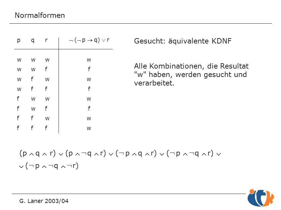 Normalformen G. Laner 2003/04 pwwwwffffpwwwwffff qwwffwwffqwwffwwff rwfwfwfwfrwfwfwfwf  ( p q)  r w f w f w f w Gesucht: äquivalente KDNF Alle Ko