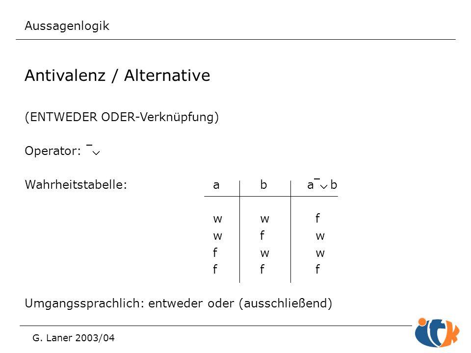 Aussagenlogik G. Laner 2003/04 Antivalenz / Alternative (ENTWEDER ODER-Verknüpfung) Operator:  Wahrheitstabelle:aba b ww f wf w fw w ff f Umgangss