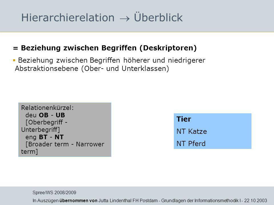 Hierarchierelation  Überblick = Beziehung zwischen Begriffen (Deskriptoren)  Beziehung zwischen Begriffen höherer und niedrigerer Abstraktionsebene