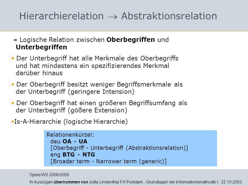 Hierarchierelation  Abstraktionsrelation = Logische Relation zwischen Oberbegriffen und Unterbegriffen  Der Unterbegriff hat alle Merkmale des Oberb