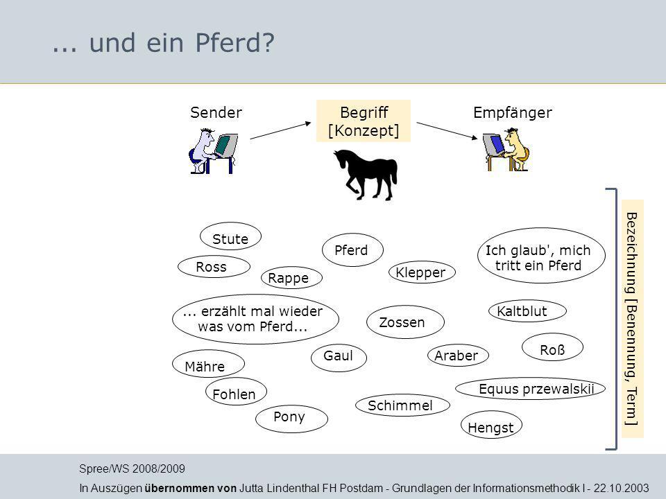 Terminologie  Gegenstand, Bezeichnung, Begriff Begriff, Konzept, Vorstellung Pferd Horse Schimmel...