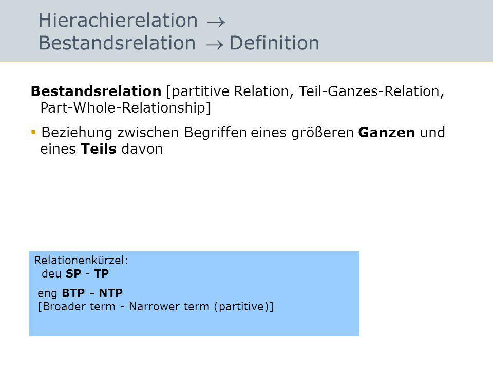 Hierachierelation  Bestandsrelation  Definition Bestandsrelation [partitive Relation, Teil-Ganzes-Relation, Part-Whole-Relationship]  Beziehung zwi
