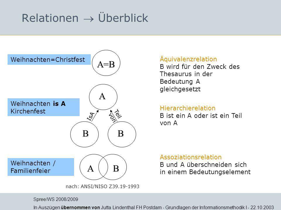 Äquivalenzrelation  Überblick = Beziehung zwischen Bezeichnung(en) und Begriff  Zusammenfassung von bedeutungsgleichen oder bedeu- tungsähnlichen Bezeichnungen [Benennungen,Terme] zu einem Begriff [Konzept] in der Äquivalenzklasse (Einstiegs-, Zugangsvokabular, lead-in-vocabulary)  Verweisungsrelation, analog siehe-Verweisung in Buchregistern  Relationenkürzel: deu BS – BF [Benutze Synonym - Benutzt für] eng USE – UF [Use - Use(d) for] Spree/WS 2008/2009 In Auszügen übernommen von Jutta Lindenthal FH Postdam - Grundlagen der Informationsmethodik I - 22.10.2003 Pferd UF Gaul UF Ross Ross USE Pferd