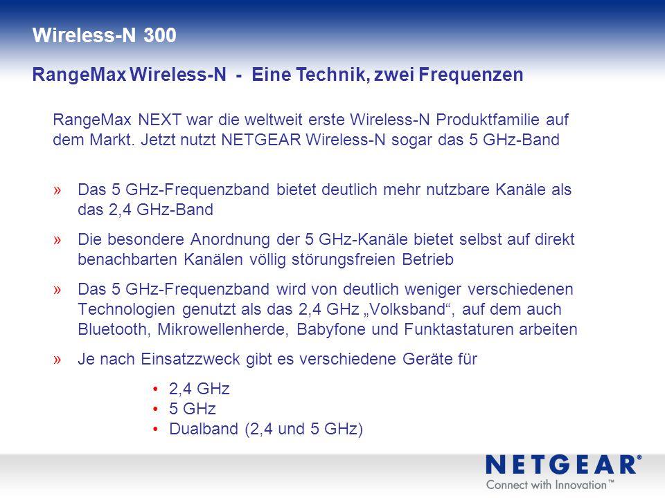 Wireless-N 300 roadmap