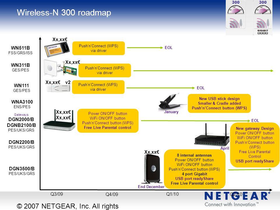 RangeMax NEXT war die weltweit erste Wireless-N Produktfamilie auf dem Markt. Jetzt nutzt NETGEAR Wireless-N sogar das 5 GHz-Band  Das 5 GHz-Frequenz