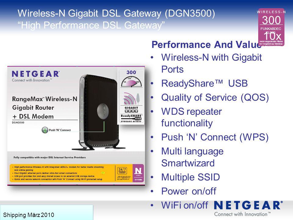 Bis zu 300 MBit/s im WLAN und 1000 MBit/s im LAN 4 ultraschnelle Gigabit LAN-Ports USB-Ready Share für den Anschluß externer Speichermedien Wi-Fi Prot