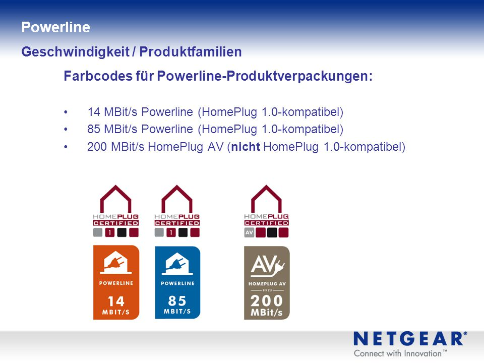 Die sogenannte PLC-Technologie (Power Line Communication) transportiert Computerdaten über die ohnehin in den Hauswänden vorhandenen Stromleitungen. E