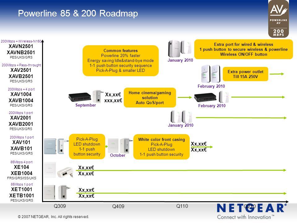 Geschwindigkeit / Produktfamilien Farbcodes für Powerline-Produktverpackungen: 14 MBit/s Powerline (HomePlug 1.0-kompatibel) 85 MBit/s Powerline (Home