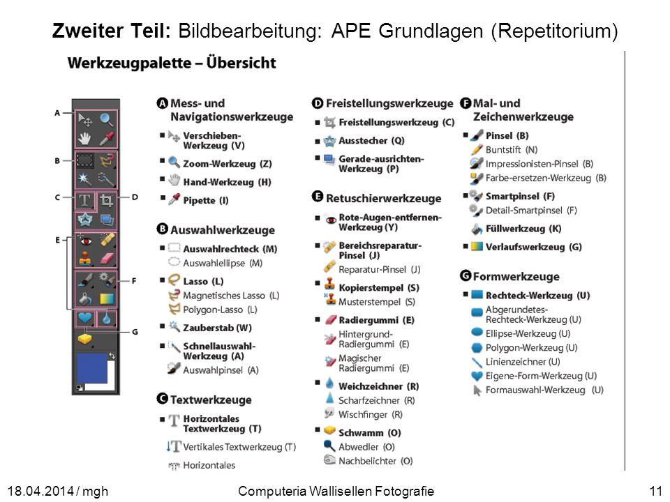 Zweiter Teil: Bildbearbeitung: APE Grundlagen (Repetitorium) Computeria Wallisellen Fotografie1118.04.2014 / mgh