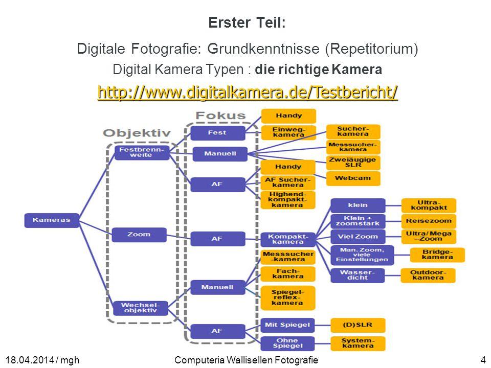Erster Teil: Digitale Fotografie: Grundkenntnisse (Repetitorium) Digital Kamera Typen : die richtige Kamera http://www.digitalkamera.de/Testbericht/ C