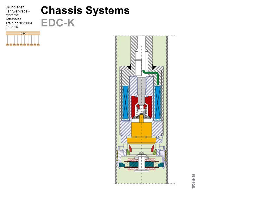 Grundlagen Fahrwerkregel- systeme Aftersales Training 10/2004 Folie 16 Chassis Systems EDC-K