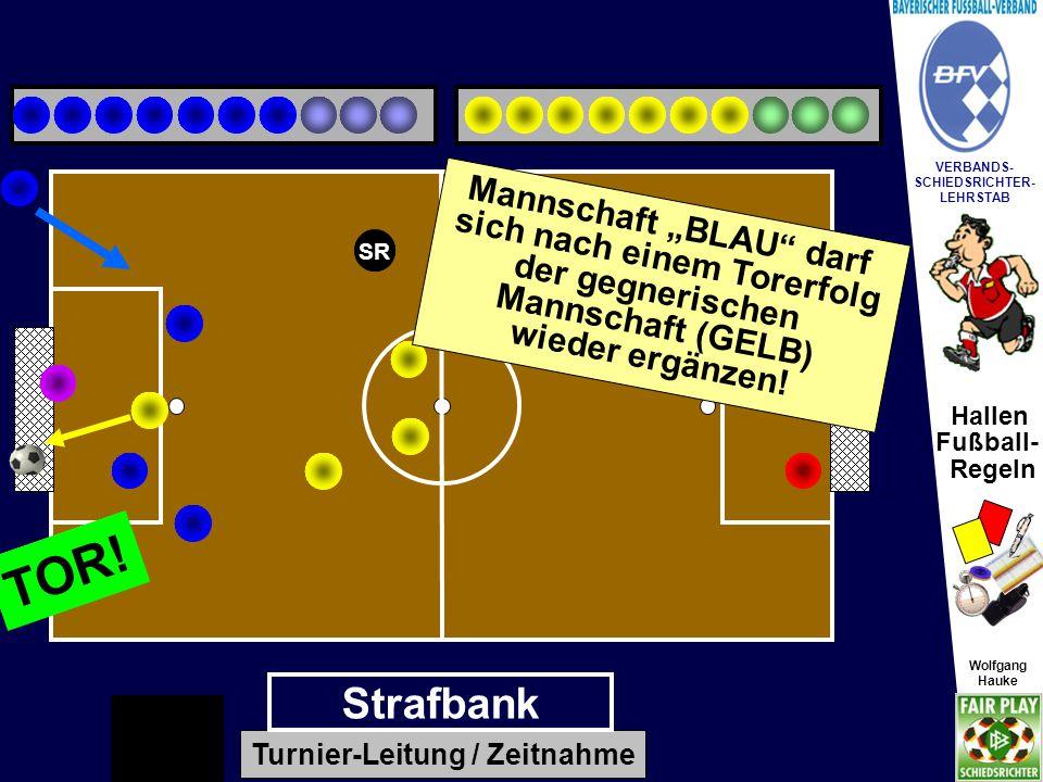 Hallen Fußball- Regeln Wolfgang Hauke VERBANDS- SCHIEDSRICHTER- LEHRSTAB Wolfgang Hauke Hallen-Turniere werden grundsätzlich mit Halbzeitwechsel und einer Pause durchgeführt.