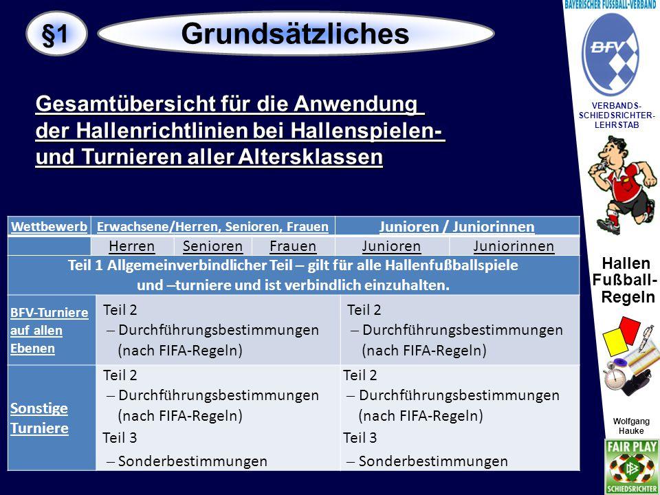 Hallen Fußball- Regeln Wolfgang Hauke VERBANDS- SCHIEDSRICHTER- LEHRSTAB Wolfgang Hauke Hallenfußballspiele und -turniere werden nach den Spielregeln der FIFA, den Bestimmungen der Satzung und Ordnungen des BFV und nach Vorgaben dieser Richtlinie durchgeführt.