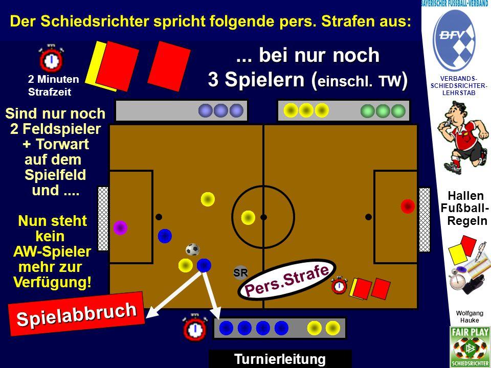 Hallen Fußball- Regeln Wolfgang Hauke VERBANDS- SCHIEDSRICHTER- LEHRSTAB Wolfgang Hauke Spieler klemmt den Ball an die Bande Spieler klemmt/drückt Gegenspieler an die Bande Spielstrafe.