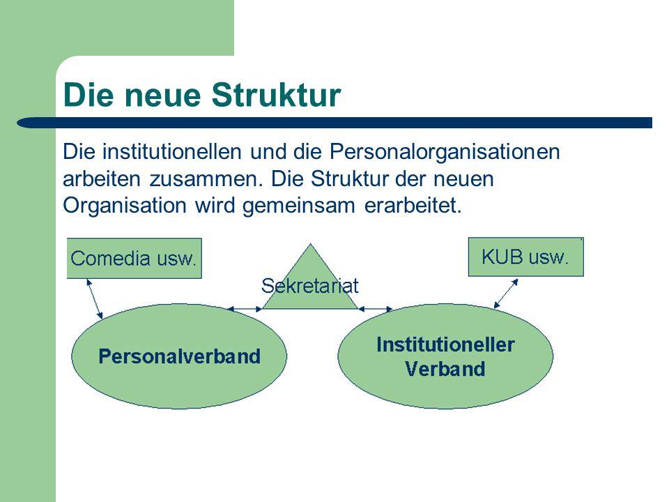 Die neue Struktur Die institutionellen und die Personalorganisationen arbeiten zusammen.