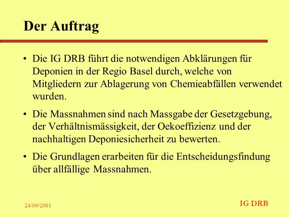 IG DRB 24/09/2001 Vorgehensweise Kooperation mit Behörden auf kommunaler, kantonaler und regionaler Ebene unter Einbezug von Landeigentümern und möglichst allen Deponiebenutzern sowie von involvierten Interessengruppen in der Regio Basel, Elsass und Süd-Baden.