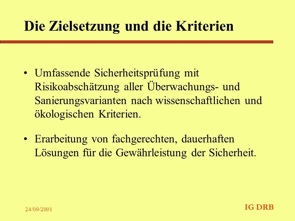 IG DRB 24/09/2001 Die Zielsetzung und die Kriterien Umfassende Sicherheitsprüfung mit Risikoabschätzung aller Überwachungs- und Sanierungsvarianten nach wissenschaftlichen und ökologischen Kriterien.