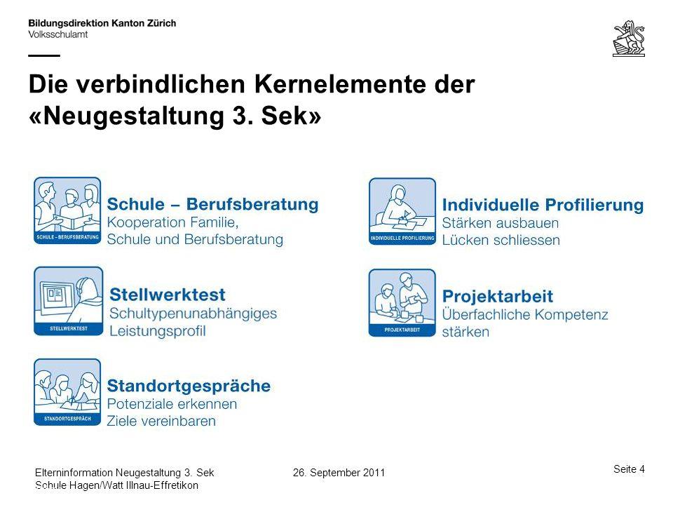 Seite 25 26.September 2011Elterninformation Neugestaltung 3.