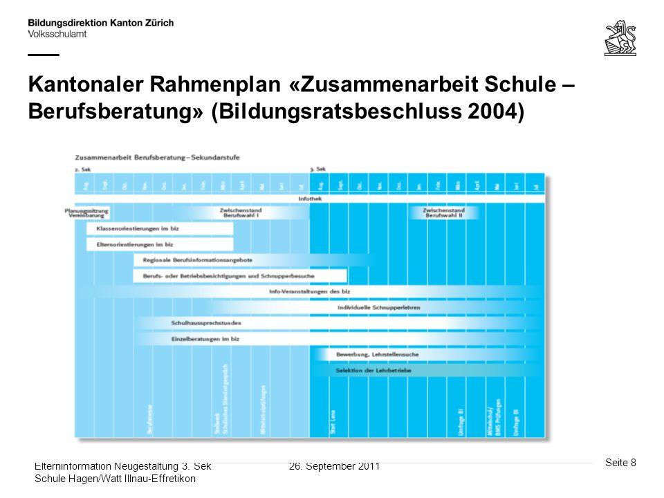 Seite 19 26.September 2011Elterninformation Neugestaltung 3.