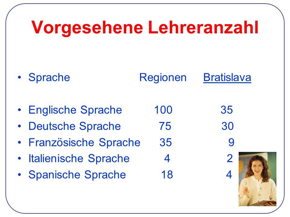 Vorgesehene Lehreranzahl Sprache Regionen Bratislava Englische Sprache 100 35 Deutsche Sprache 75 30 Französische Sprache 35 9 Italienische Sprache 4 2 Spanische Sprache 18 4