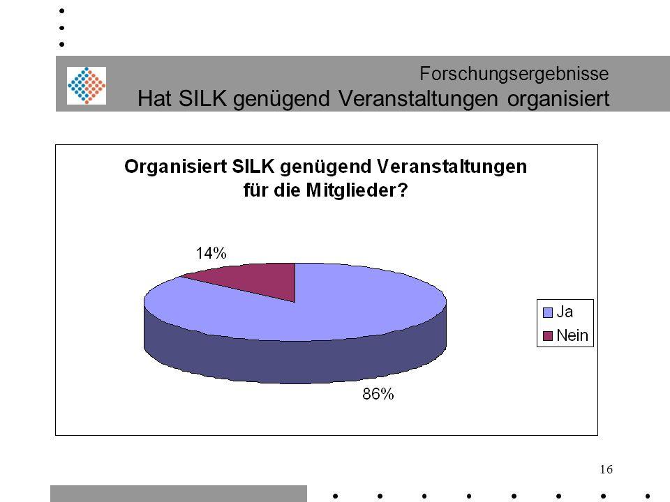 16 Forschungsergebnisse Hat SILK genügend Veranstaltungen organisiert