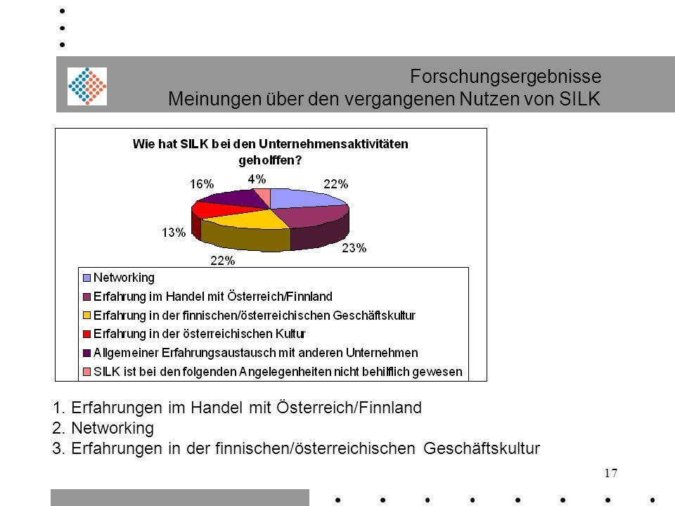 17 Forschungsergebnisse Meinungen über den vergangenen Nutzen von SILK 1. Erfahrungen im Handel mit Österreich/Finnland 2. Networking 3. Erfahrungen i