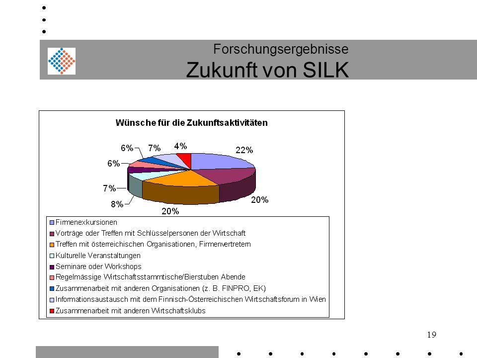 19 Forschungsergebnisse Zukunft von SILK