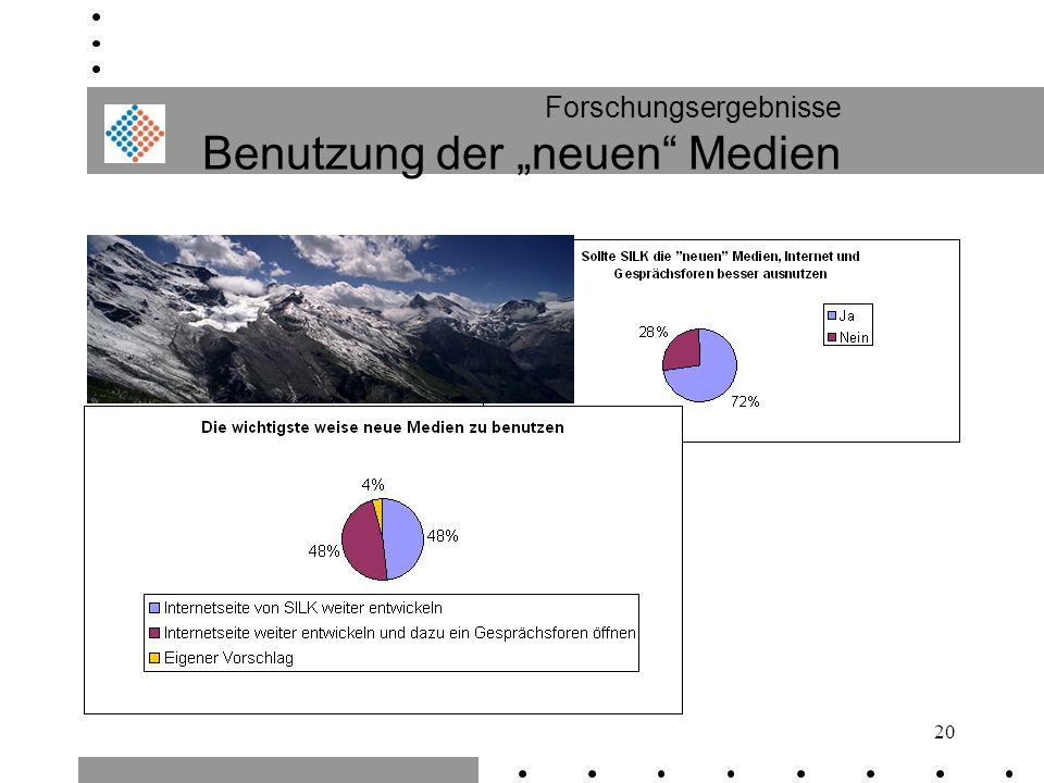 """20 Forschungsergebnisse Benutzung der """"neuen"""" Medien"""