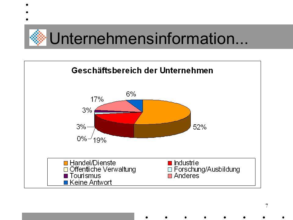 7 Unternehmensinformation...
