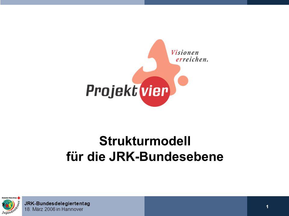 1 JRK-Bundesdelegiertentag 18. März 2006 in Hannover Strukturmodell für die JRK-Bundesebene