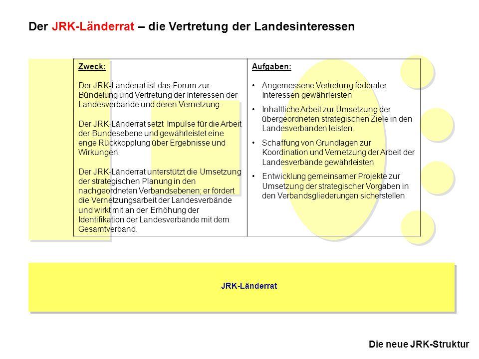 3 JRK-Bundesdelegiertentag 18.