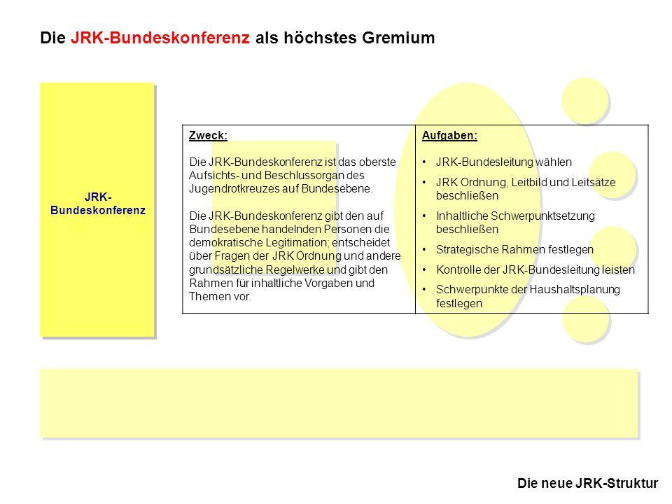 5 JRK-Bundesdelegiertentag 18.