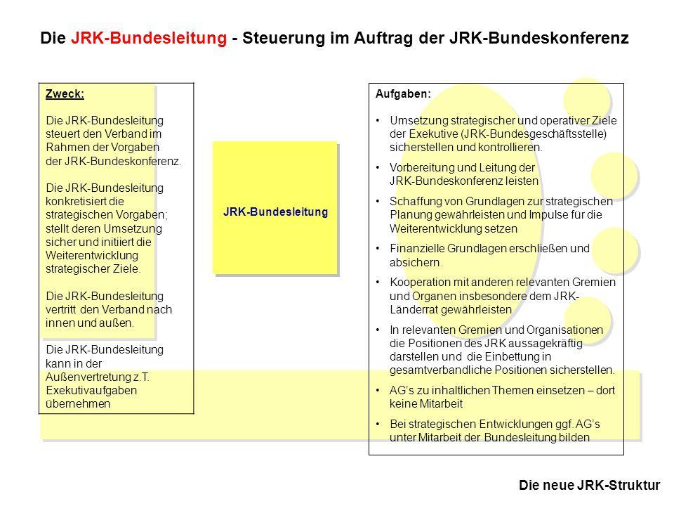 18 JRK-Bundesdelegiertentag 18. März 2006 in Hannover Vielen Dank für eure Aufmerksamkeit