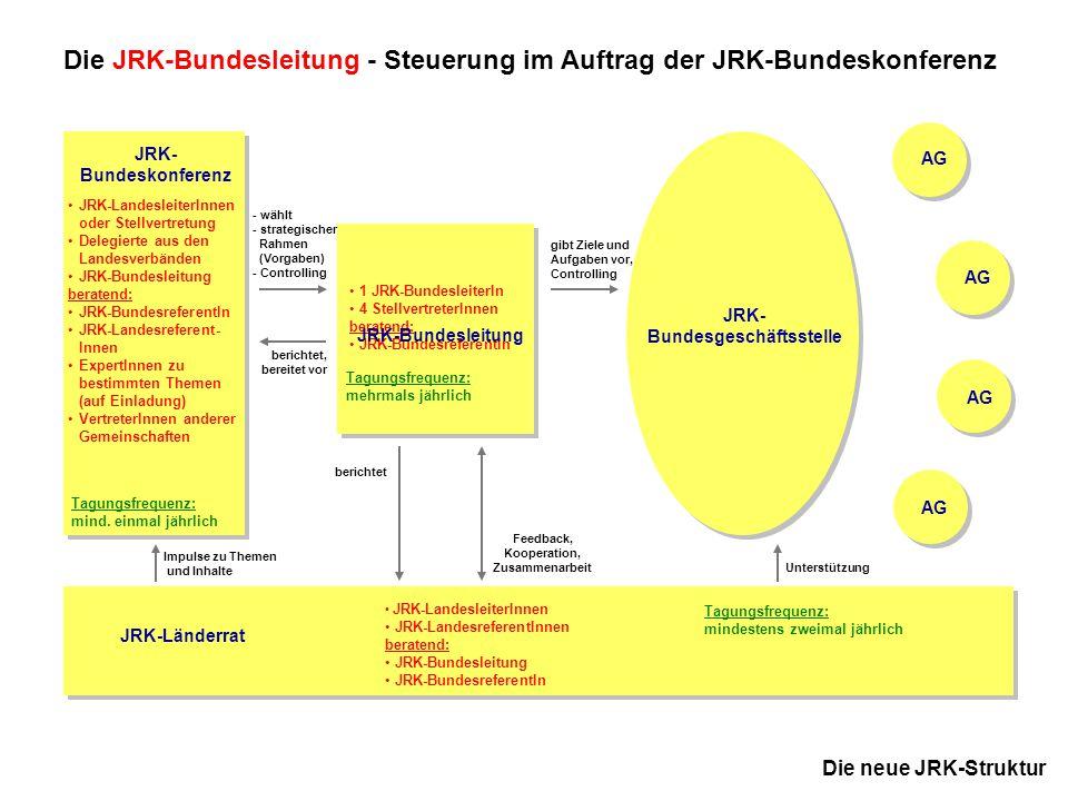 9 JRK-Bundesdelegiertentag 18.