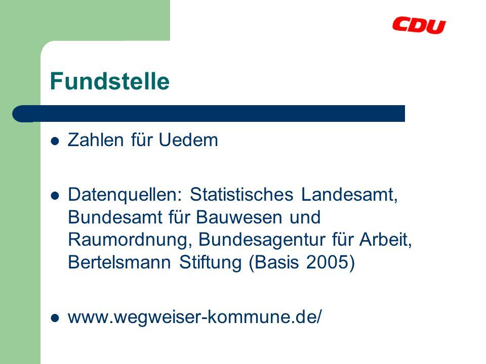 Fundstelle Zahlen für Uedem Datenquellen: Statistisches Landesamt, Bundesamt für Bauwesen und Raumordnung, Bundesagentur für Arbeit, Bertelsmann Stift