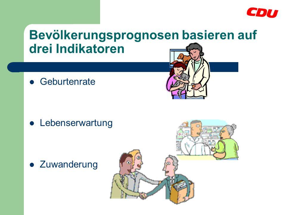 Geburten Zur Zeit gebärt eine Frau im Alter von 15 bis 45 Jahren 1,36 Kinder in Deutschland Problem: Kinderlosigkeit als Lebensperspektive Trend: mehr kinderlose Männer als Frauen Ausgefallene Generation, die keine Kinder mehr zeugen kann