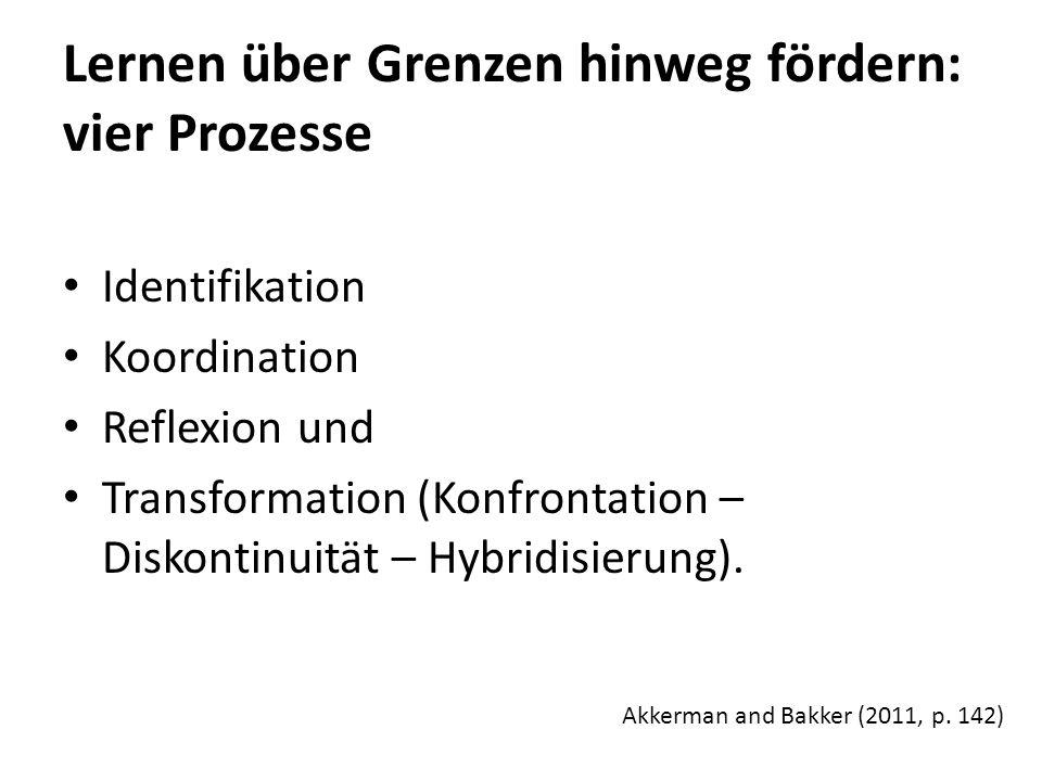 Lernen über Grenzen hinweg fördern: vier Prozesse Identifikation Koordination Reflexion und Transformation (Konfrontation – Diskontinuität – Hybridisierung).