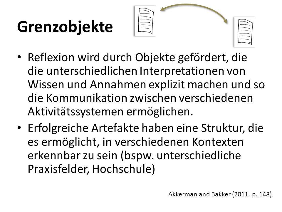 Grenzobjekte Reflexion wird durch Objekte gefördert, die die unterschiedlichen Interpretationen von Wissen und Annahmen explizit machen und so die Kommunikation zwischen verschiedenen Aktivitätssystemen ermöglichen.
