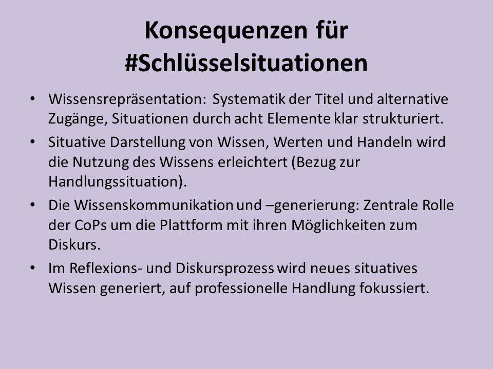 Konsequenzen für #Schlüsselsituationen Wissensrepräsentation: Systematik der Titel und alternative Zugänge, Situationen durch acht Elemente klar strukturiert.
