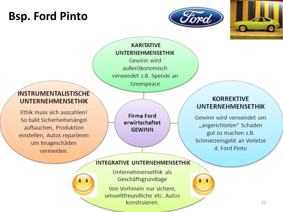 """Bsp. Ford Pinto 21 Firma Ford erwirtschaftet GEWINN KORREKTIVE UNTERNEHMENSETHIK Gewinn wird verwendet um """"angerichteten"""" Schaden gut zu machen z.B. S"""