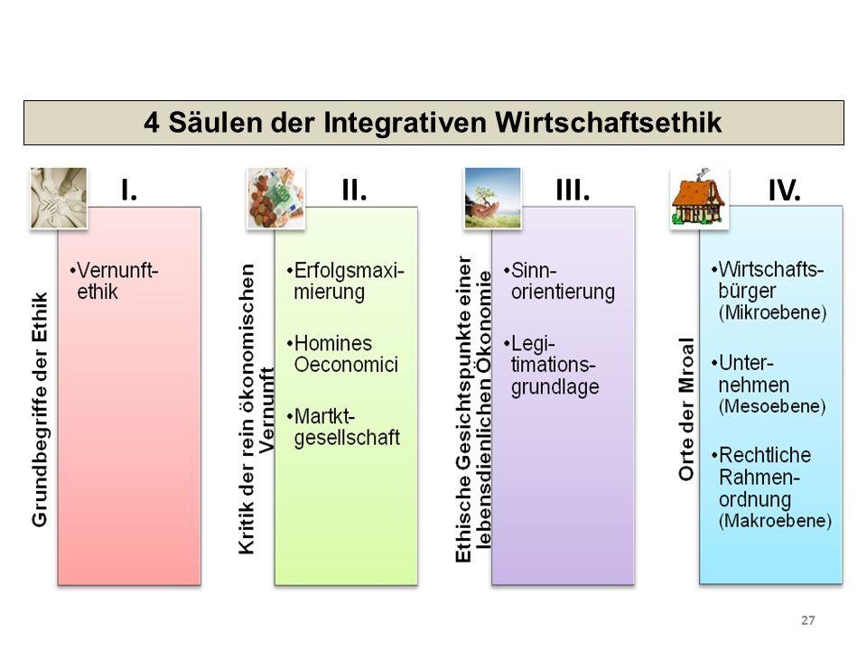 27 4 Säulen der Integrativen Wirtschaftsethik I.II.III. IV.