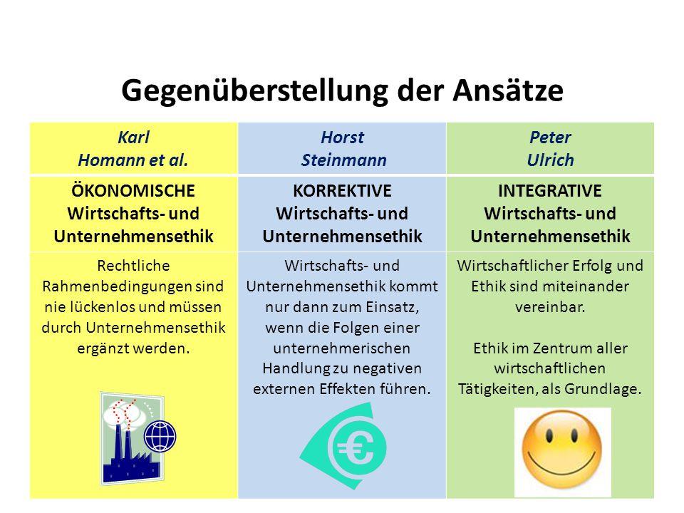 Karl Homann et al. Horst Steinmann Peter Ulrich ÖKONOMISCHE Wirtschafts- und Unternehmensethik KORREKTIVE Wirtschafts- und Unternehmensethik INTEGRATI