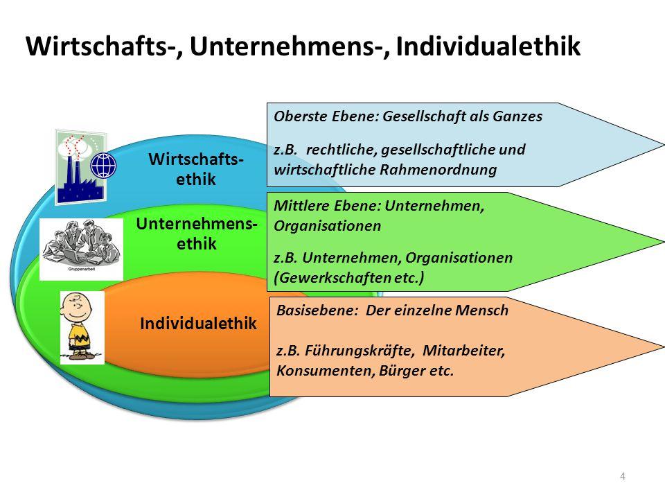 4 Wirtschafts- ethik Unternehmens- ethik Individualethik Oberste Ebene: Gesellschaft als Ganzes z.B. rechtliche, gesellschaftliche und wirtschaftliche